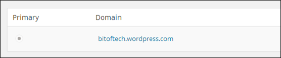 WordpressPrimaryDomain