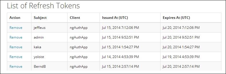 Enable OAuth Refresh Tokens in AngularJS App using ASP  NET