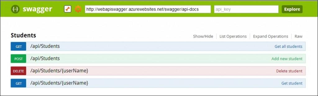 Asp.Net Web Api Swagger