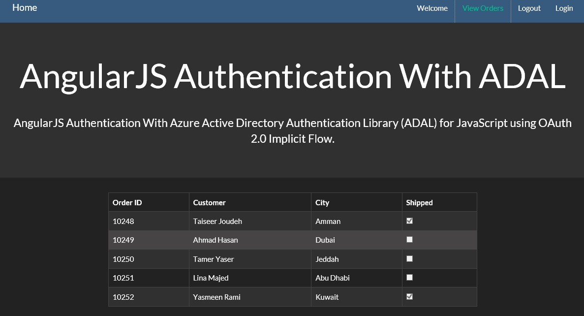 AngularJS Authentication Using Azure Active Directory Authentication